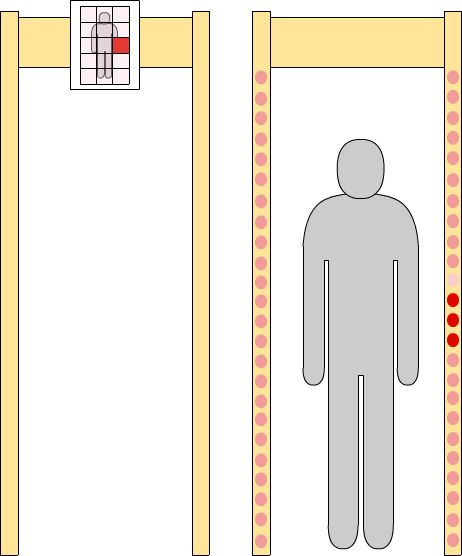 Индикация сигнала тревоги